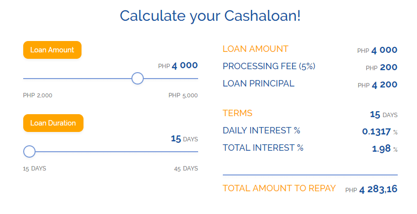 Cashalo calculate loan online