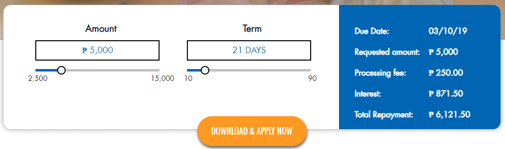 Pera247 How to Apply for the Loan Online in the Philippines