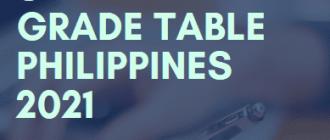 salary grade table philippines 2021