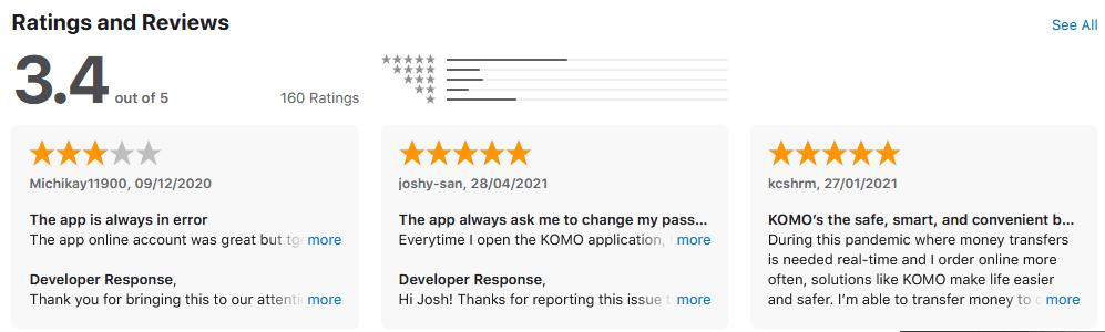 Komo reviews